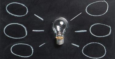 Innovation Mindmap